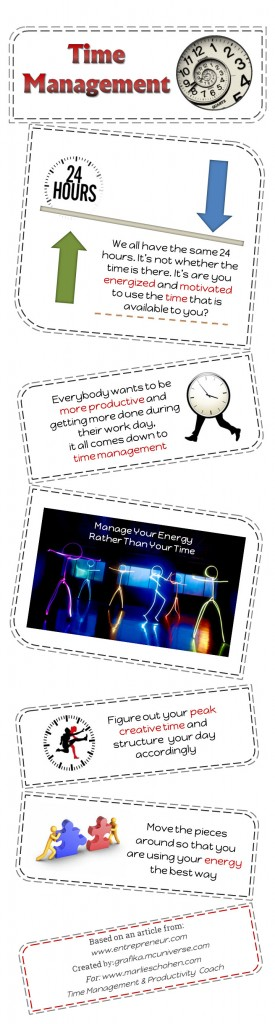 time and productivity management infographic