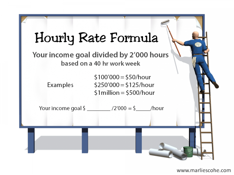 Hourly Rate Formula
