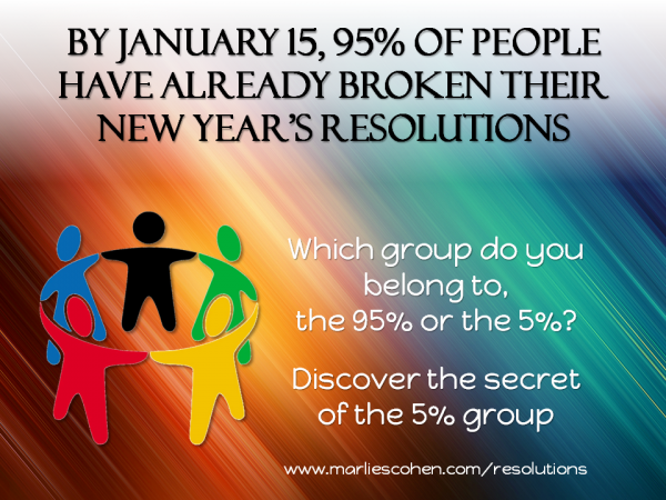 Do You Keep Your Resolutions?