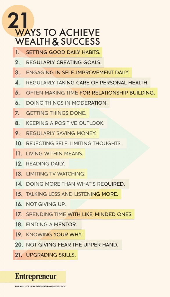 21 ways to achieve wealth and success