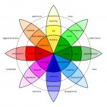 Use Color To Give Your Business an Edge