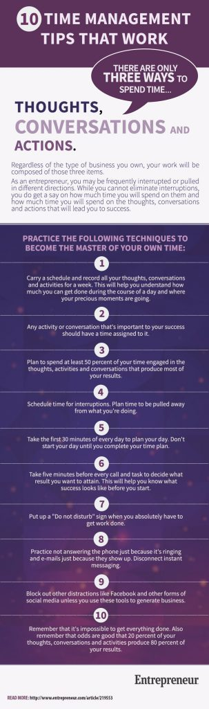 10 time managment tips that work