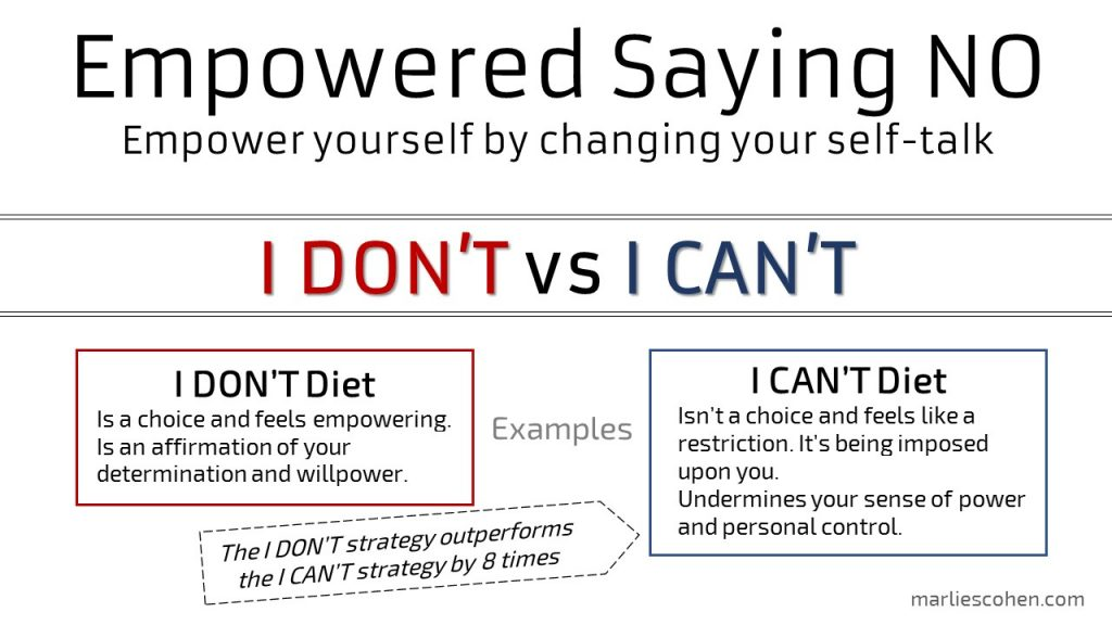 empowered saying NO
