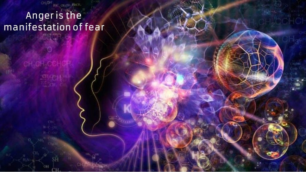 anger is the manifestation of fear