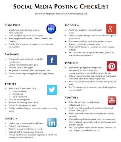 social media posting checklist