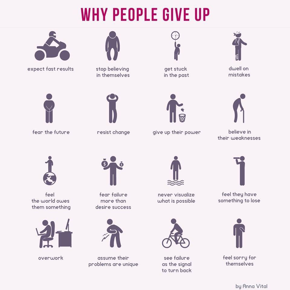 Do You Give Up Too Easily?