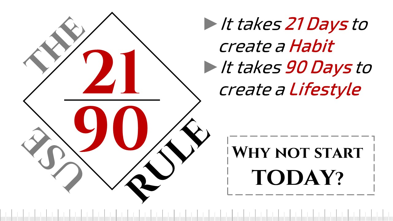 21 / 90 rule