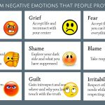 Are Negative Thoughts Worth The Trouble?